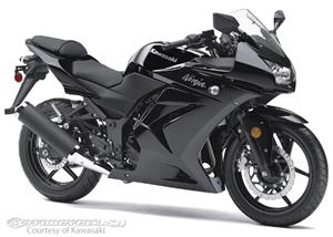 川崎Ninja 250R摩托車